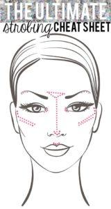 strobing-technique-maquillage-contouring-illuminateur-facile-point à illuminer